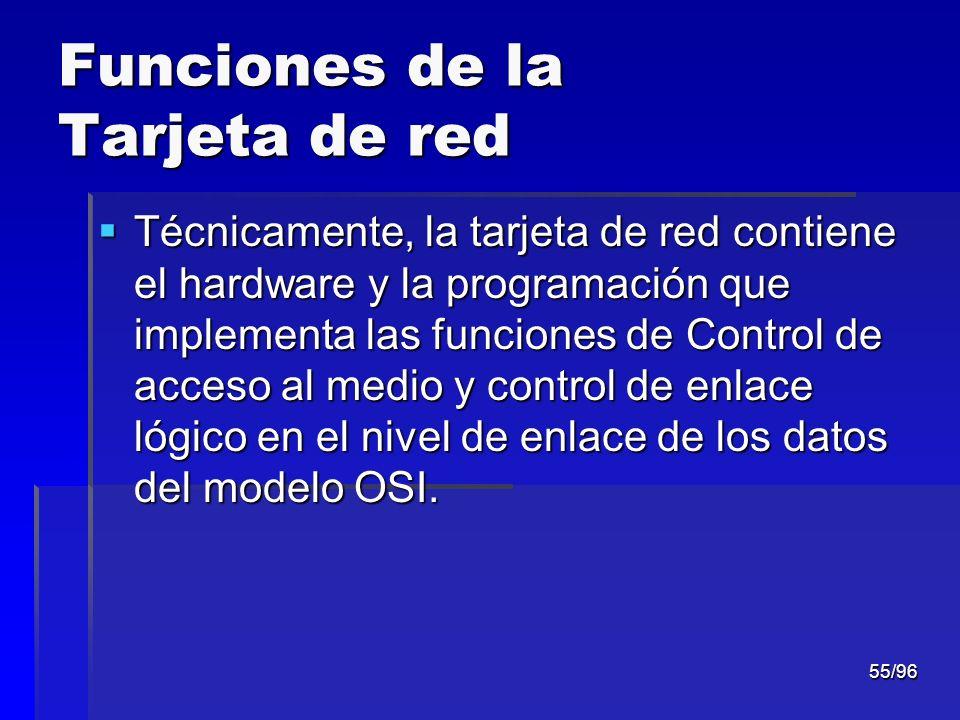 55/96 Funciones de la Tarjeta de red Técnicamente, la tarjeta de red contiene el hardware y la programación que implementa las funciones de Control de
