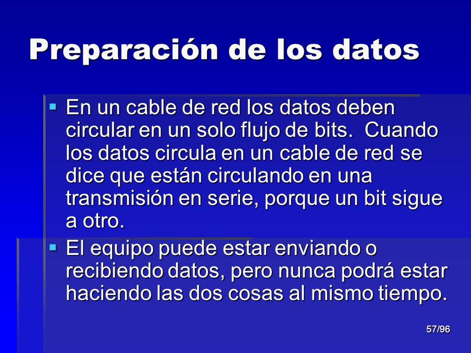 57/96 Preparación de los datos En un cable de red los datos deben circular en un solo flujo de bits. Cuando los datos circula en un cable de red se di