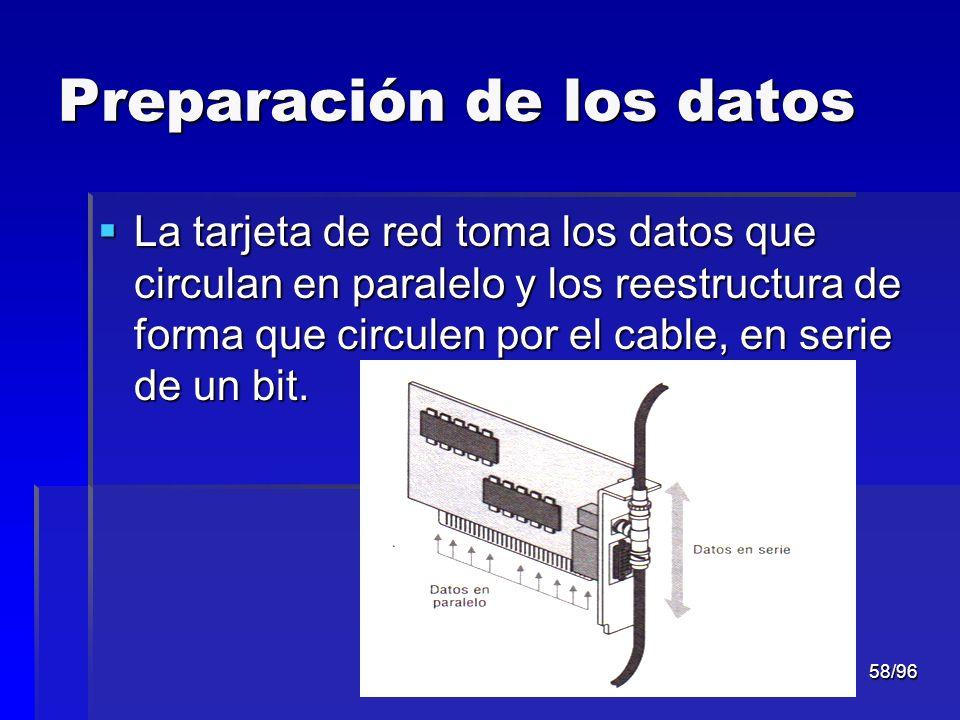 58/96 Preparación de los datos La tarjeta de red toma los datos que circulan en paralelo y los reestructura de forma que circulen por el cable, en ser