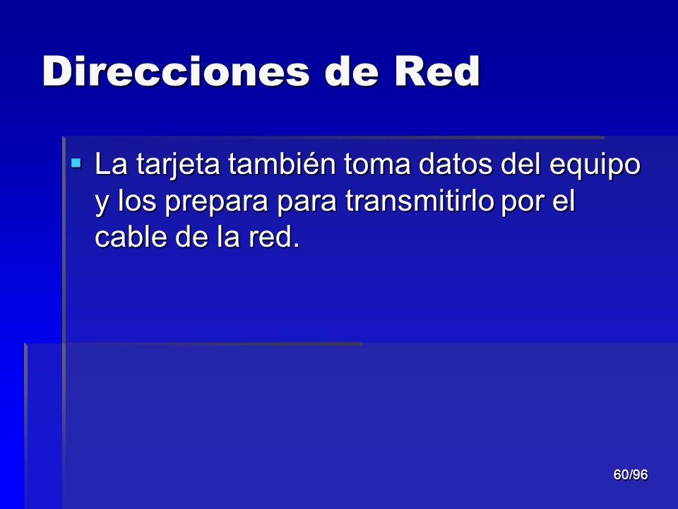 60/96 Direcciones de Red La tarjeta también toma datos del equipo y los prepara para transmitirlo por el cable de la red. La tarjeta también toma dato
