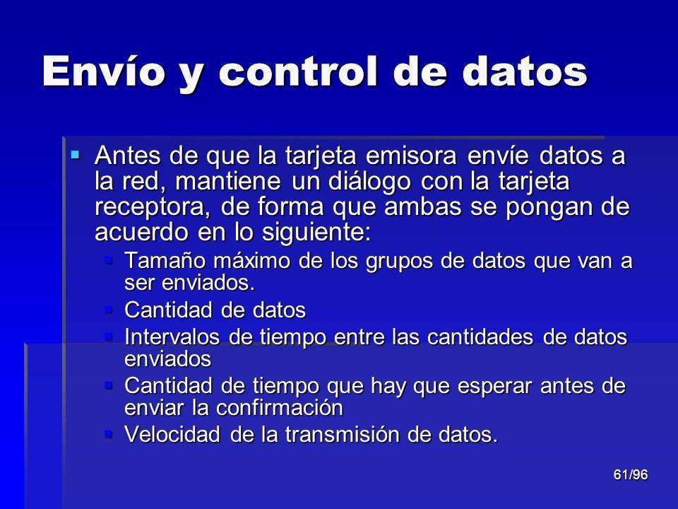 61/96 Envío y control de datos Antes de que la tarjeta emisora envíe datos a la red, mantiene un diálogo con la tarjeta receptora, de forma que ambas