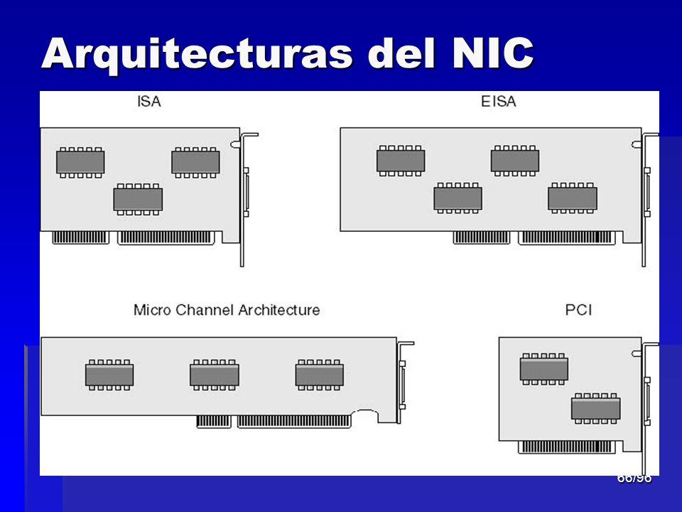 66/96 Arquitecturas del NIC