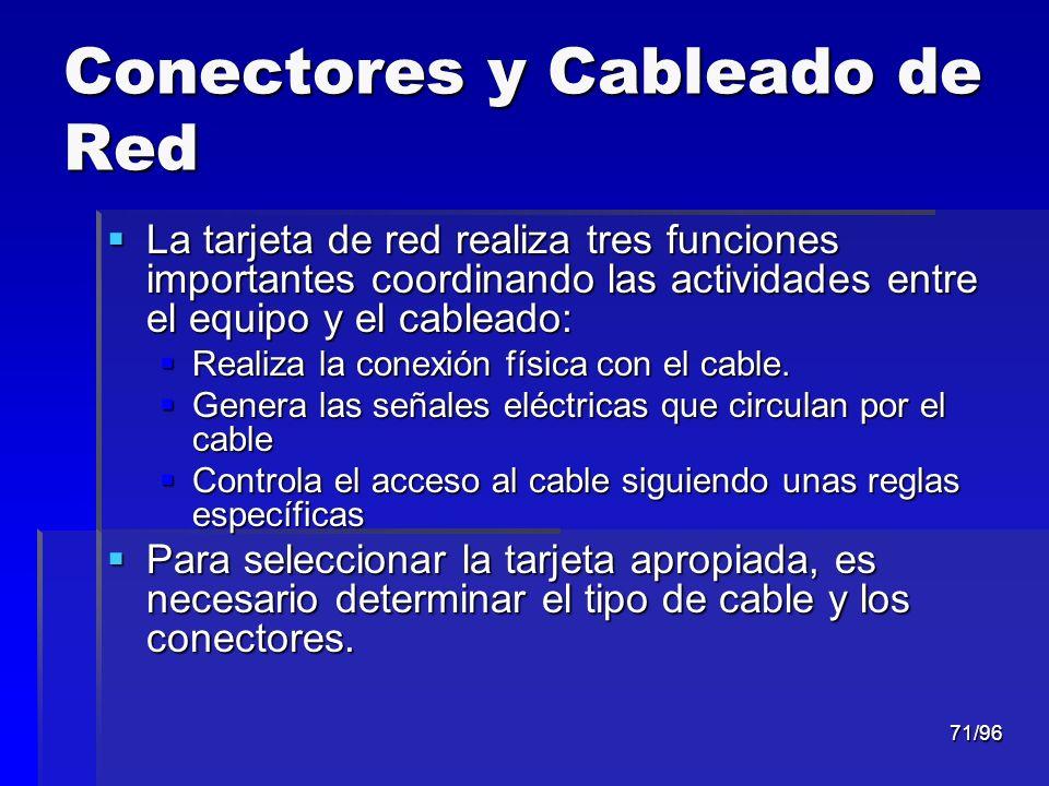 71/96 Conectores y Cableado de Red La tarjeta de red realiza tres funciones importantes coordinando las actividades entre el equipo y el cableado: La