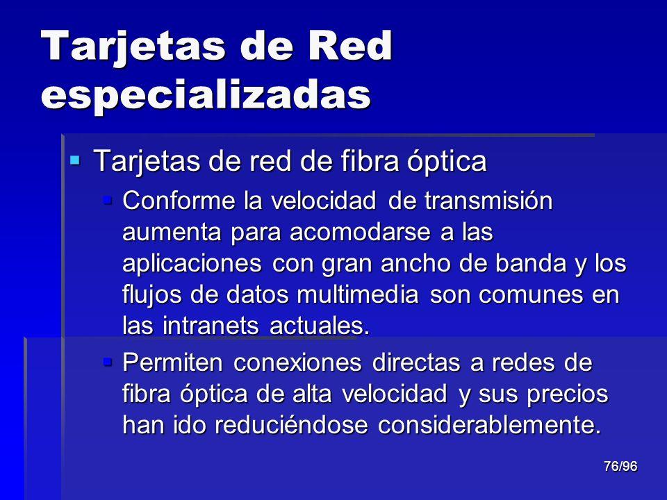 76/96 Tarjetas de Red especializadas Tarjetas de red de fibra óptica Tarjetas de red de fibra óptica Conforme la velocidad de transmisión aumenta para
