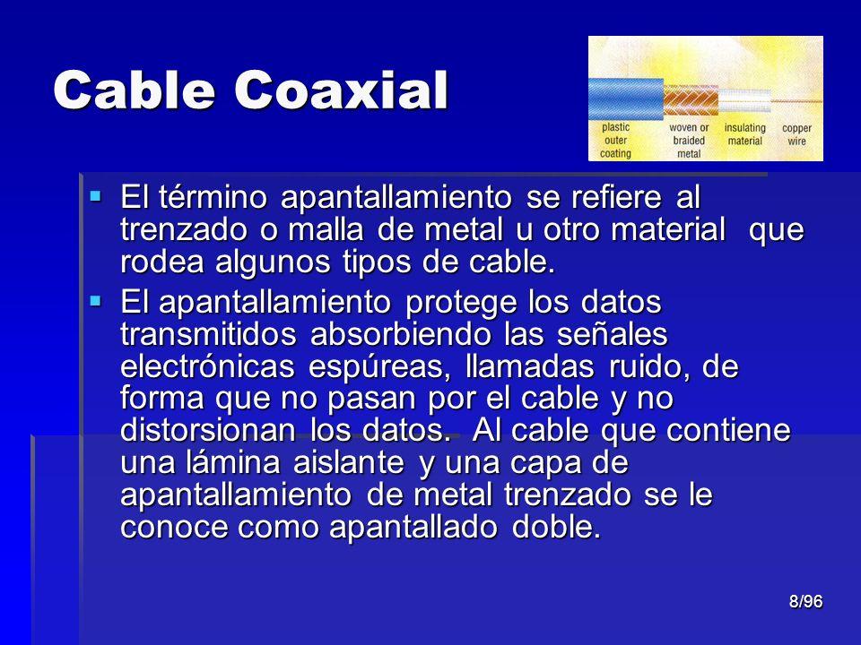 8/96 Cable Coaxial El término apantallamiento se refiere al trenzado o malla de metal u otro material que rodea algunos tipos de cable. El término apa