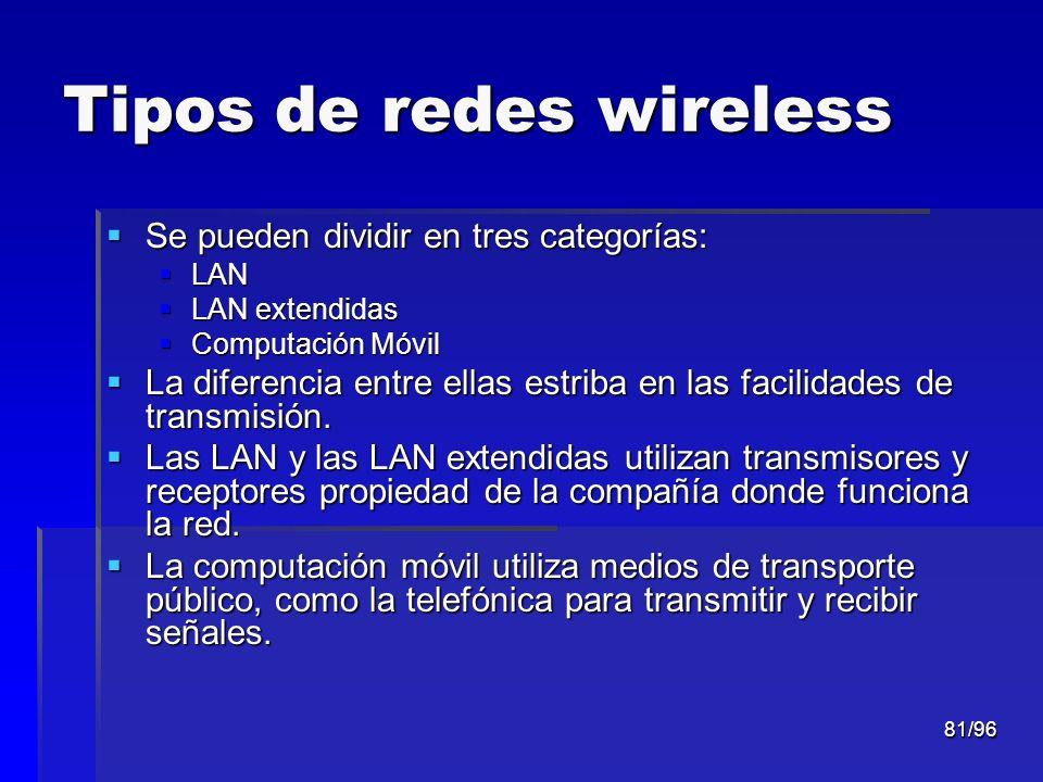 81/96 Tipos de redes wireless Se pueden dividir en tres categorías: Se pueden dividir en tres categorías: LAN LAN LAN extendidas LAN extendidas Comput