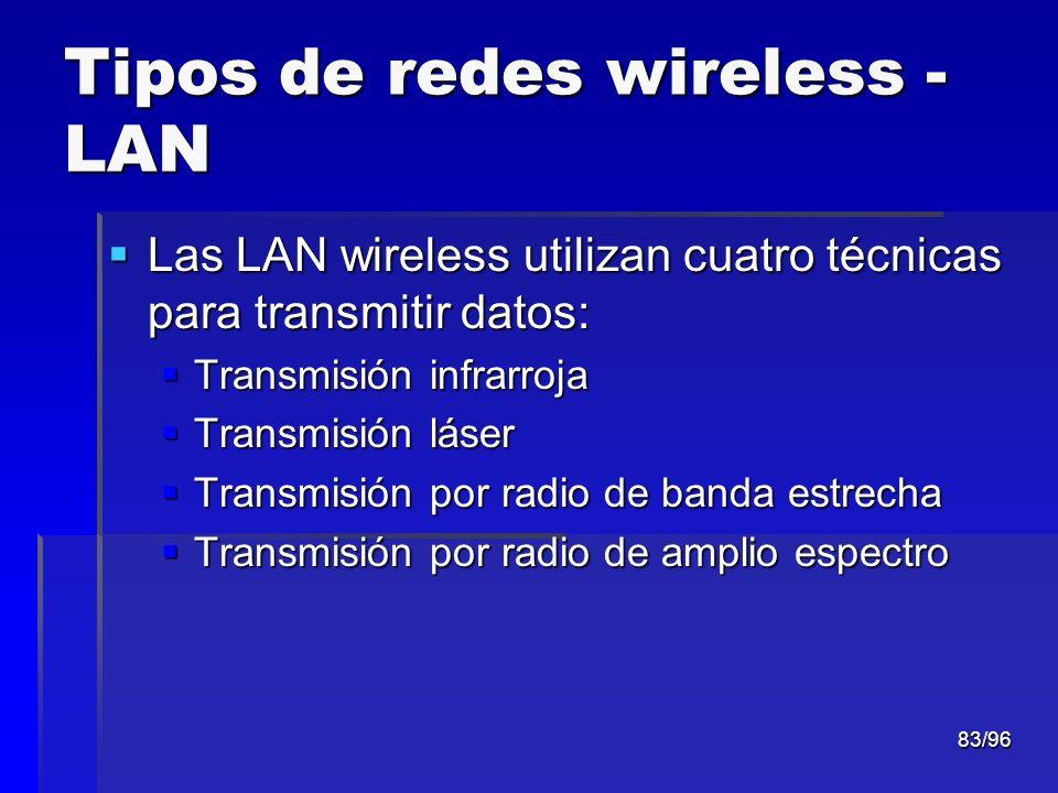 83/96 Tipos de redes wireless - LAN Las LAN wireless utilizan cuatro técnicas para transmitir datos: Las LAN wireless utilizan cuatro técnicas para tr