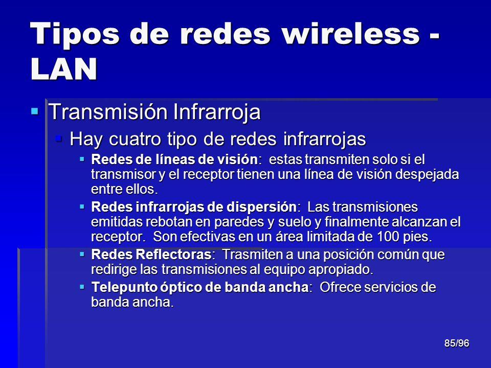 85/96 Tipos de redes wireless - LAN Transmisión Infrarroja Transmisión Infrarroja Hay cuatro tipo de redes infrarrojas Hay cuatro tipo de redes infrar