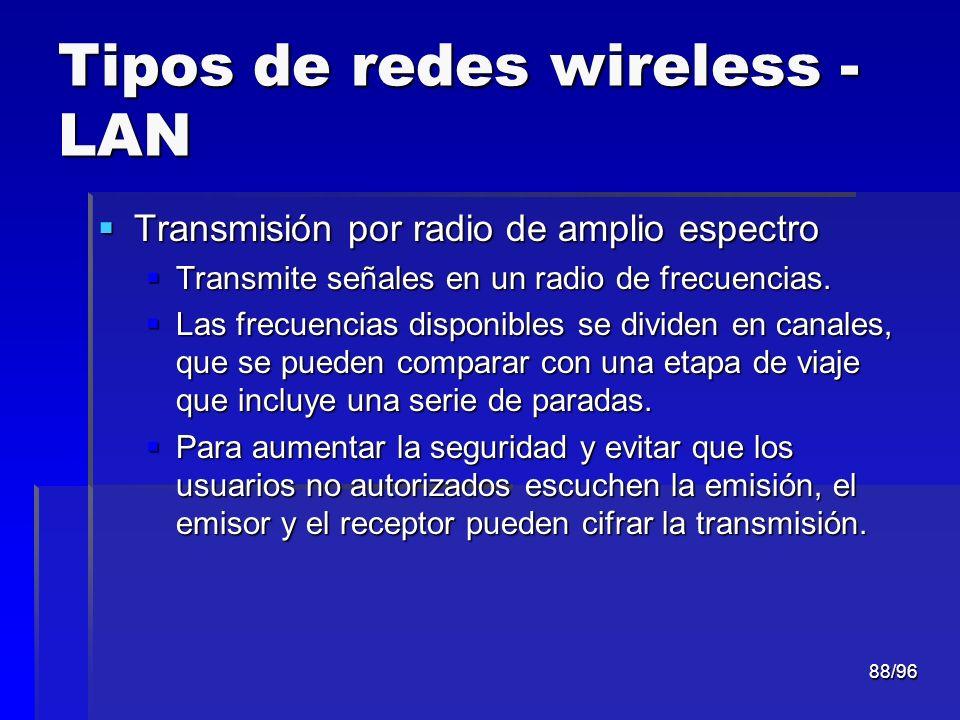 88/96 Tipos de redes wireless - LAN Transmisión por radio de amplio espectro Transmisión por radio de amplio espectro Transmite señales en un radio de