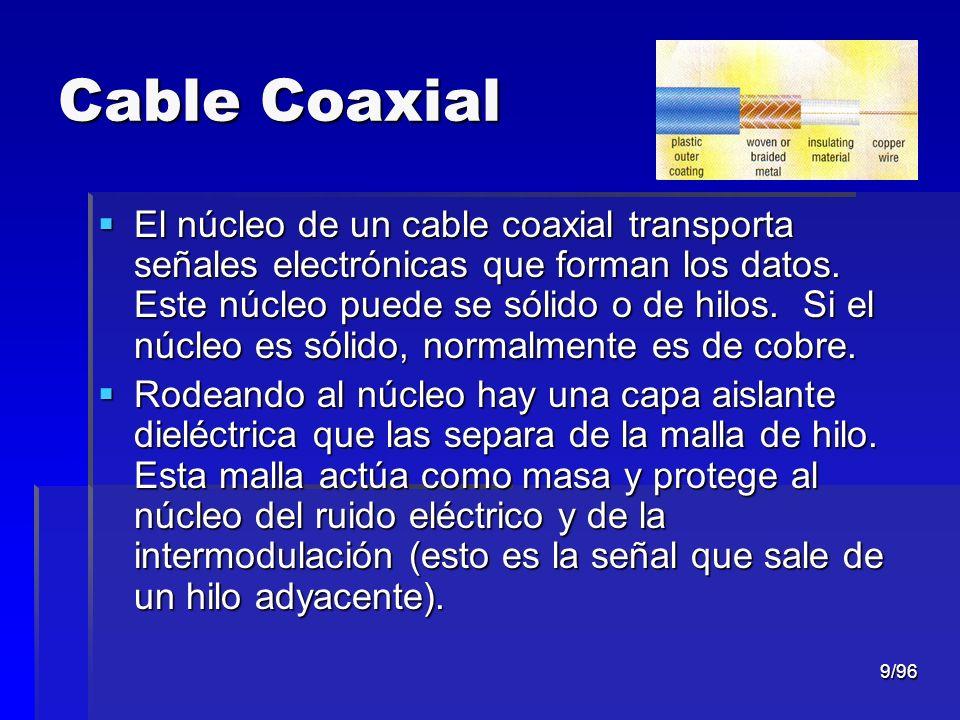 9/96 Cable Coaxial El núcleo de un cable coaxial transporta señales electrónicas que forman los datos. Este núcleo puede se sólido o de hilos. Si el n