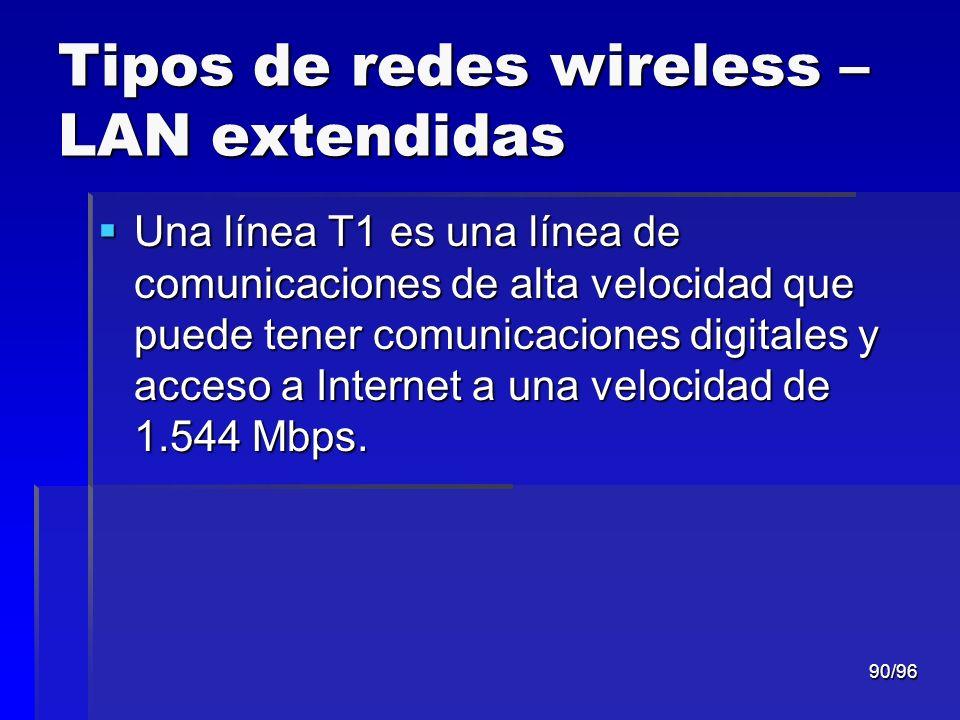 90/96 Tipos de redes wireless – LAN extendidas Una línea T1 es una línea de comunicaciones de alta velocidad que puede tener comunicaciones digitales