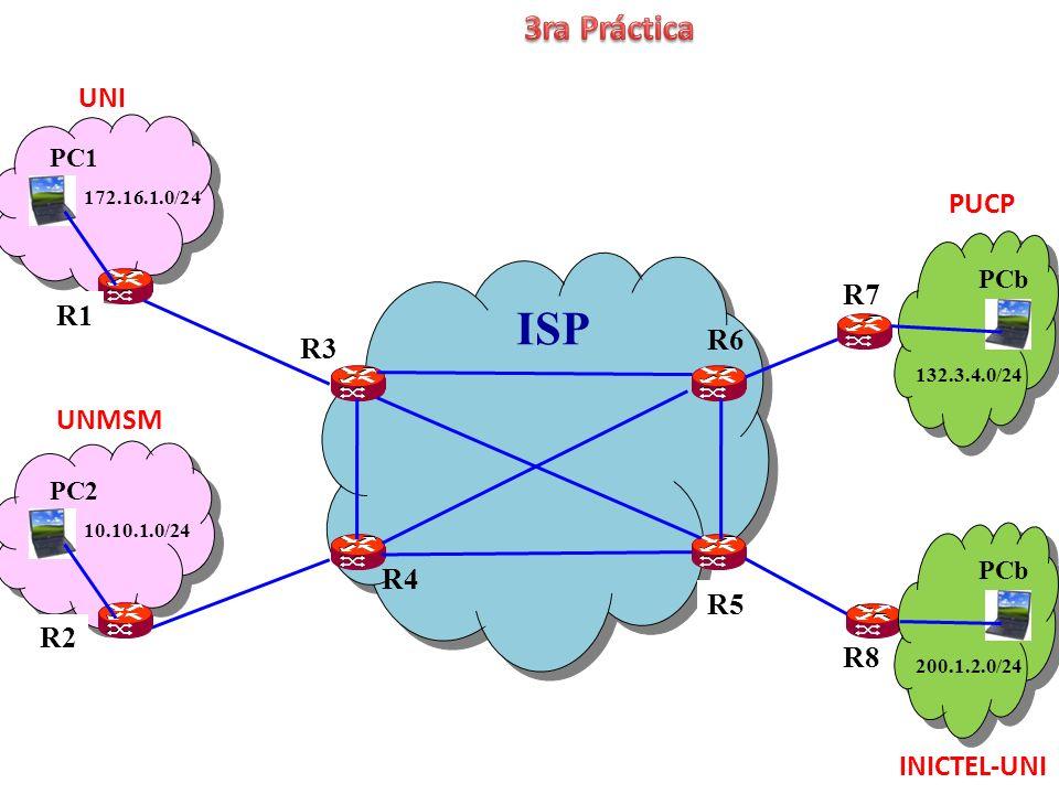 R3 R4 R6 R5 R7 PCb ISP 132.3.4.0/24 R1 PC1 172.16.1.0/24 R2 PC2 10.10.1.0/24 UNI UNMSM PUCP R8 PCb 200.1.2.0/24 INICTEL-UNI