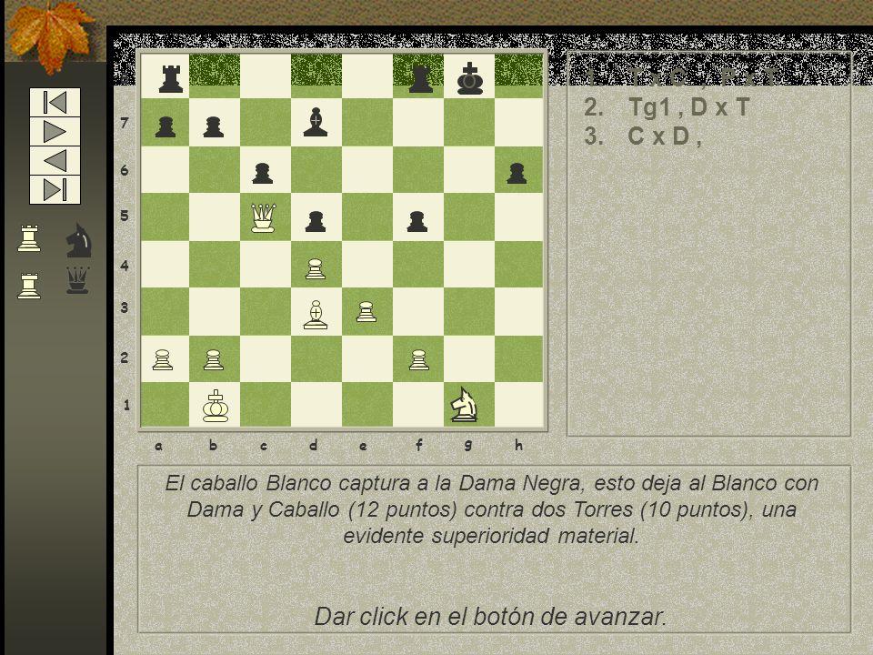 El caballo Blanco captura a la Dama Negra, esto deja al Blanco con Dama y Caballo (12 puntos) contra dos Torres (10 puntos), una evidente superioridad material.