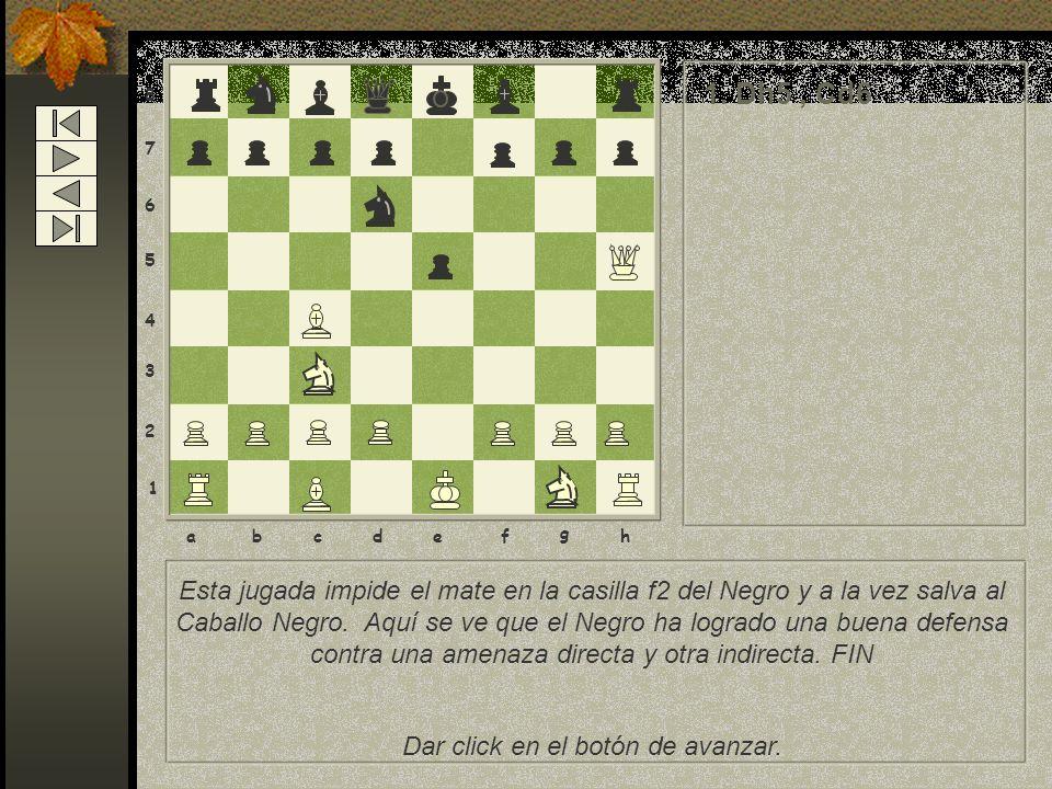 8 7 6 5 4 3 2 1 abcdef g h Esta jugada impide el mate en la casilla f2 del Negro y a la vez salva al Caballo Negro.