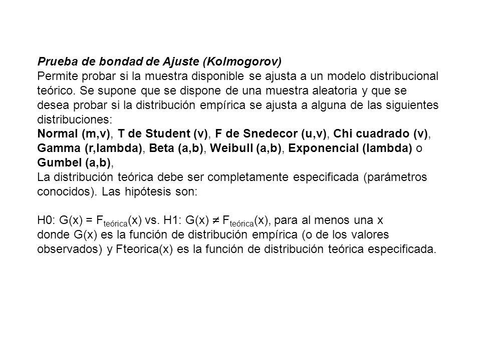 Prueba de bondad de Ajuste (Kolmogorov) Permite probar si la muestra disponible se ajusta a un modelo distribucional teórico. Se supone que se dispone
