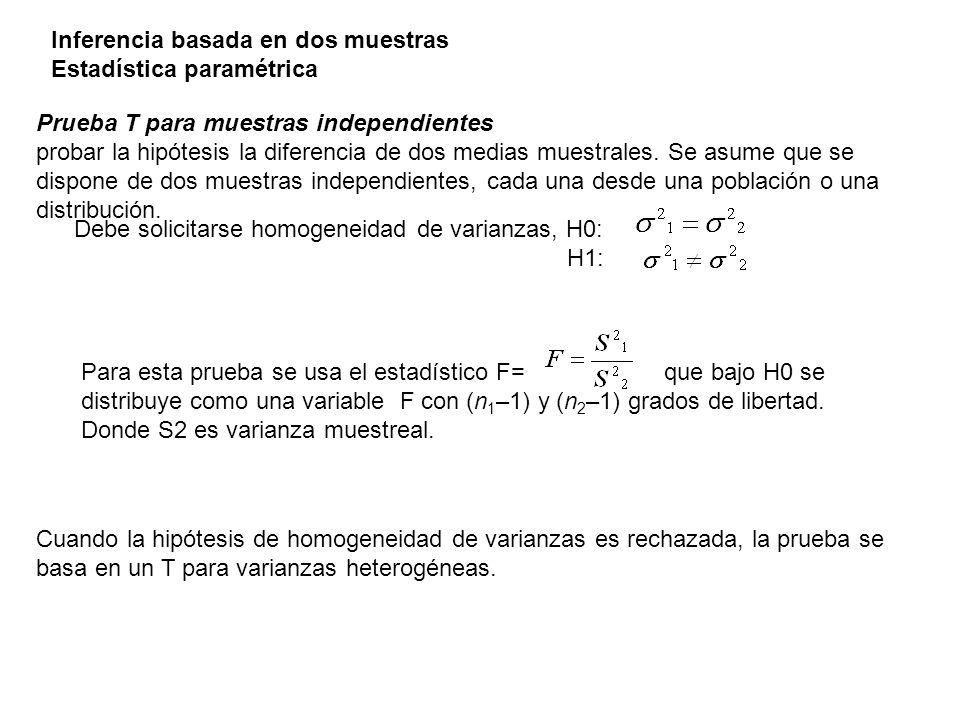 La prueba T se utiliza para comparar dos medias (esperanzas) en dos poblaciones (distribuciones), es decir: H0: μ 1 =μ 2 ; versus H1: μ 1 μ 2 Si se desea rechazar la hipótesis nula, entonces el T calculado debe presentar un valor alto.