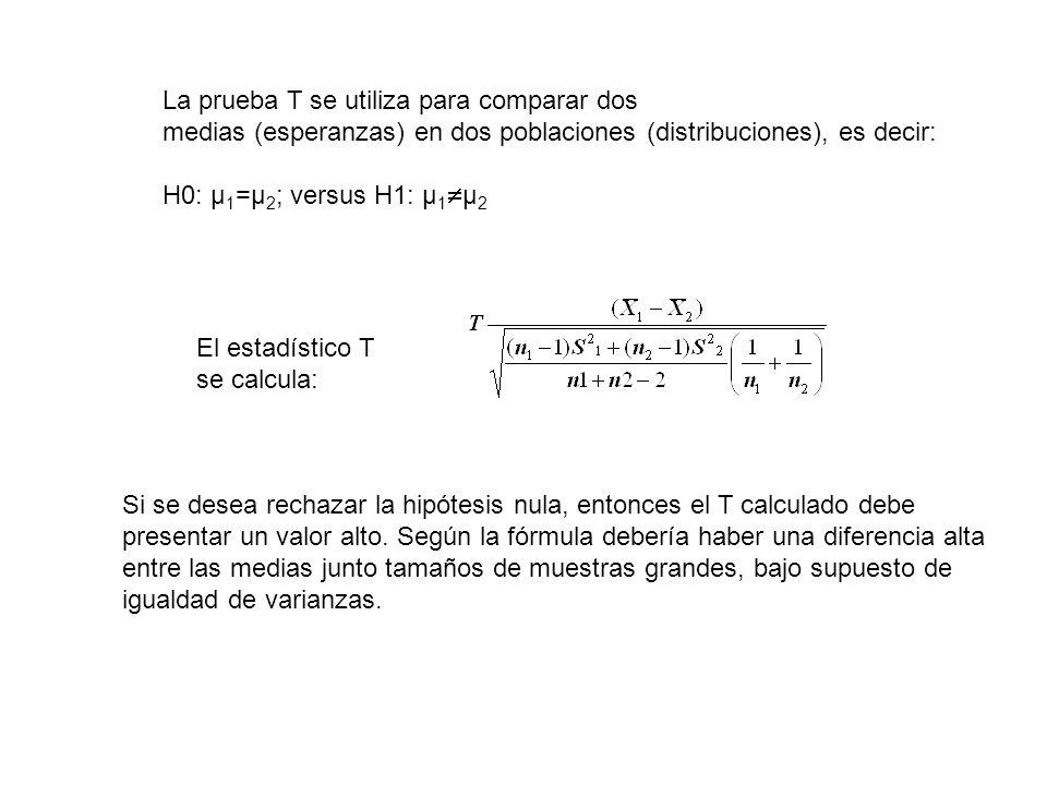 La prueba T se utiliza para comparar dos medias (esperanzas) en dos poblaciones (distribuciones), es decir: H0: μ 1 =μ 2 ; versus H1: μ 1 μ 2 Si se de