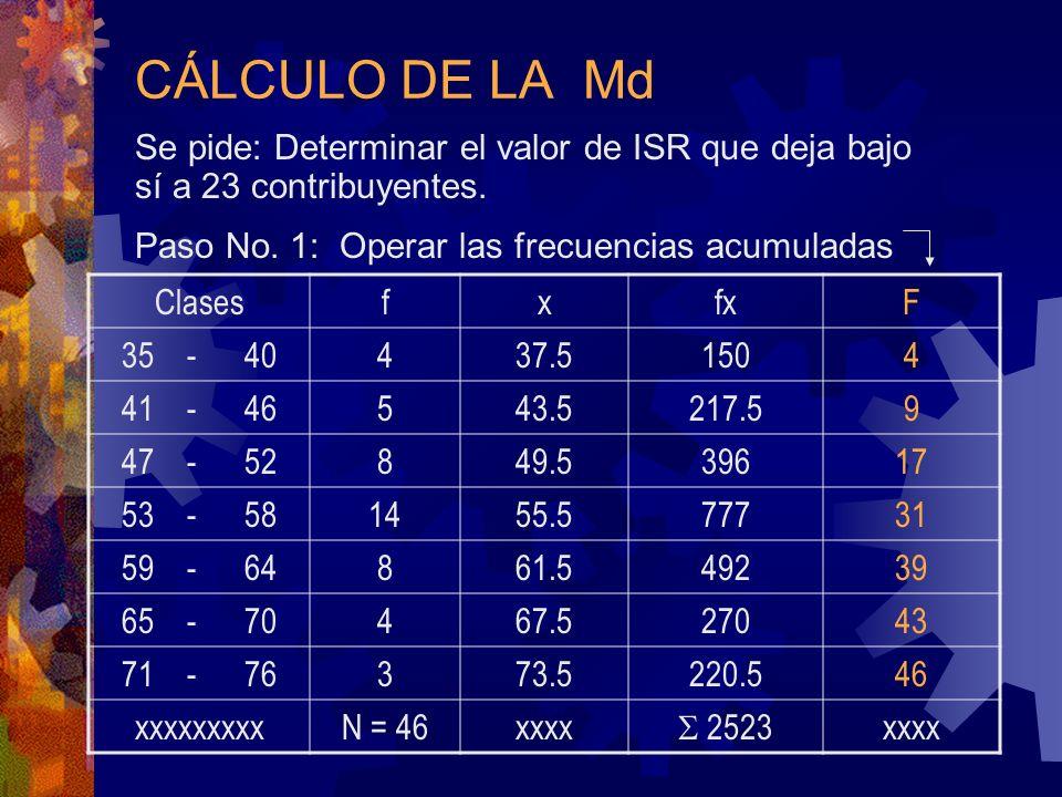 CÁLCULO DE LA Md ClasesfxfxF 35 - 40437.51504 41 - 46543.5217.59 47 - 52849.539617 53 - 581455.577731 59 - 64861.549239 65 - 70467.527043 71 - 76373.5