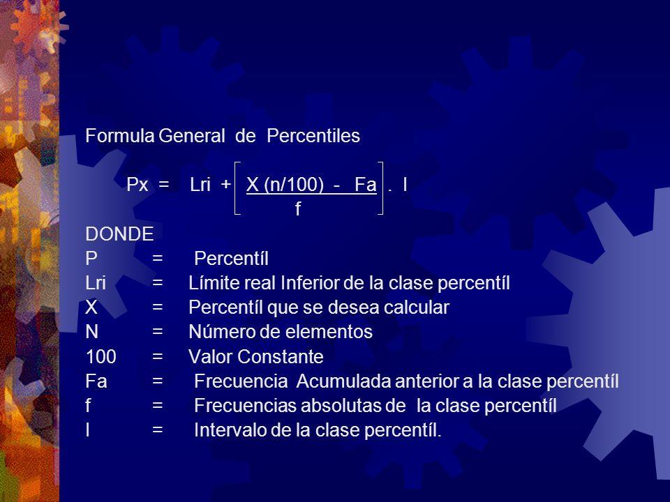 Formula General de Percentiles Px = Lri + X (n/100) - Fa. I f DONDE P= Percentíl Lri= Límite real Inferior de la clase percentíl X= Percentíl que se d