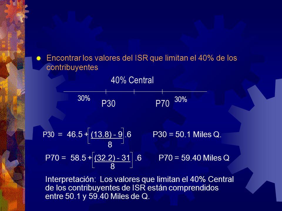 Encontrar los valores del ISR que limitan el 40% de los contribuyentes 40% Central 30% P30P70 P30 = 46.5 + (13.8) - 9.6 P30 = 50.1 Miles Q. 8 P70 = 58