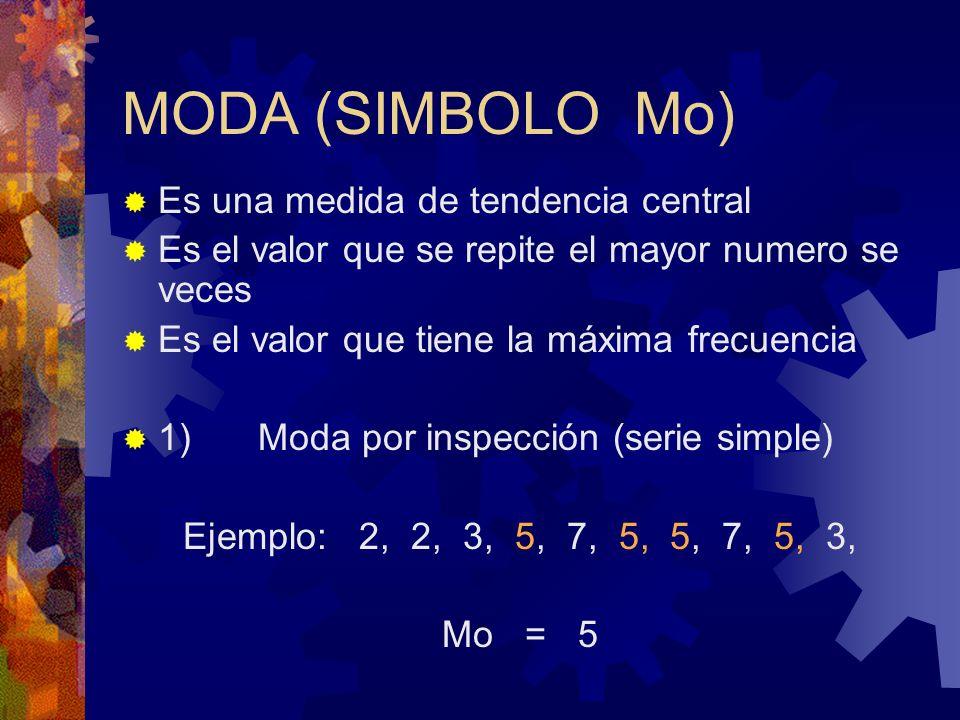 MODA (SIMBOLO Mo) Es una medida de tendencia central Es el valor que se repite el mayor numero se veces Es el valor que tiene la máxima frecuencia 1)