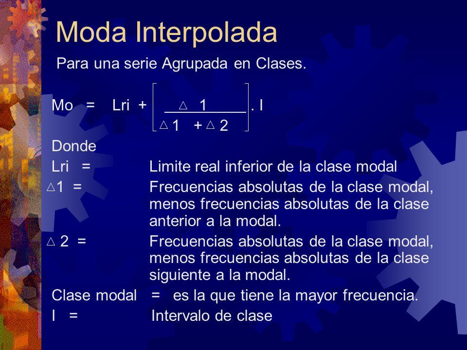 Moda Interpolada Para una serie Agrupada en Clases. Mo = Lri + 1. I 1 + 2 Donde Lri = Limite real inferior de la clase modal 1 = Frecuencias absolutas
