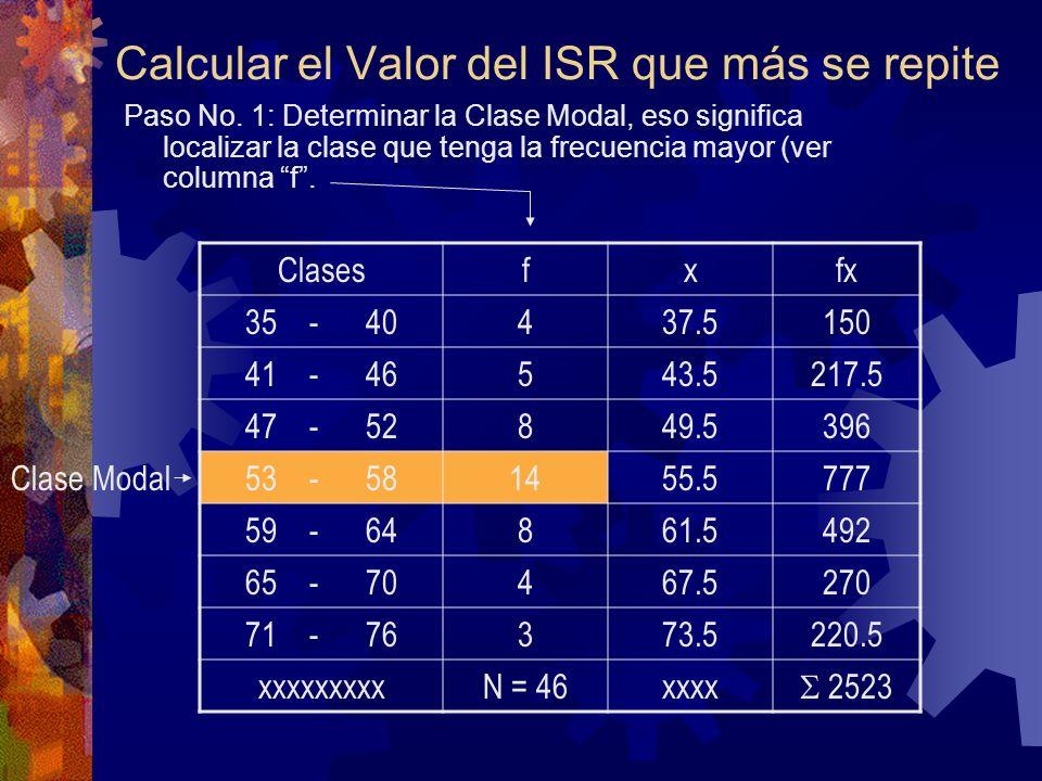 Calcular el Valor del ISR que más se repite Paso No. 1: Determinar la Clase Modal, eso significa localizar la clase que tenga la frecuencia mayor (ver