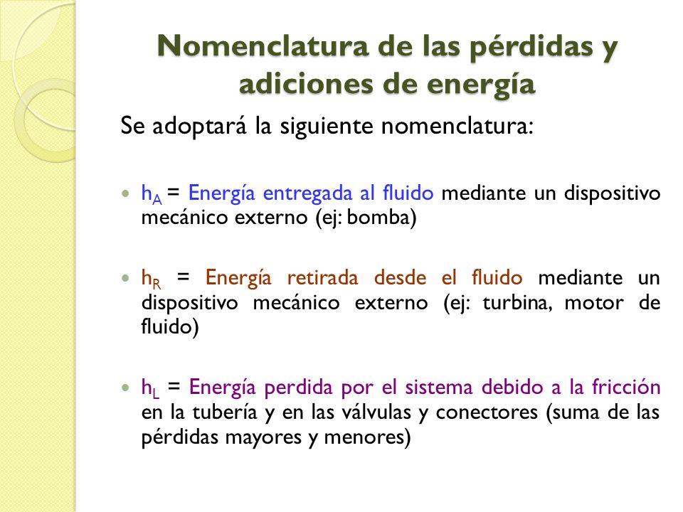 Nomenclatura de las pérdidas y adiciones de energía Se adoptará la siguiente nomenclatura: h A = Energía entregada al fluido mediante un dispositivo m