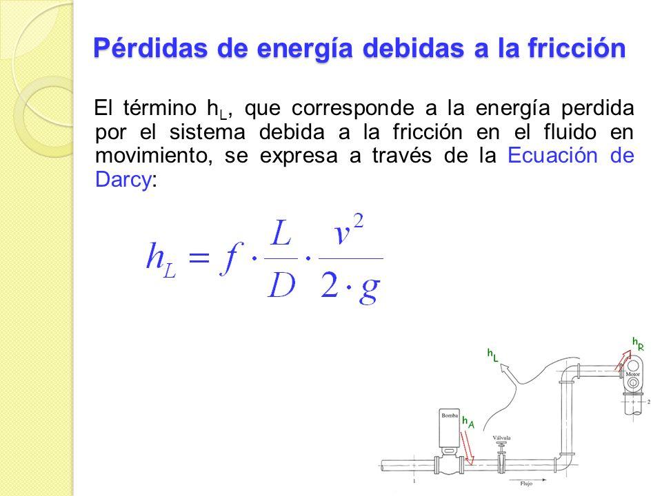 Pérdidas de energía debidas a la fricción El término h L, que corresponde a la energía perdida por el sistema debida a la fricción en el fluido en mov