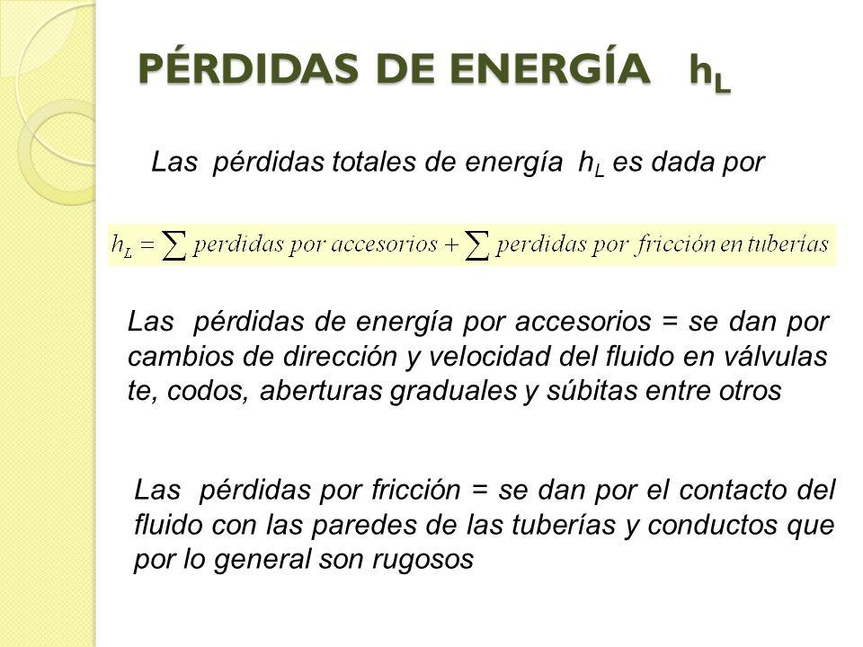 PÉRDIDAS DE ENERGÍA h L Las pérdidas totales de energía h L es dada por Las pérdidas de energía por accesorios = se dan por cambios de dirección y vel