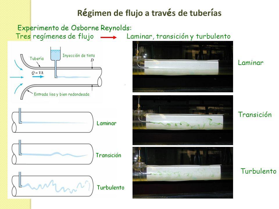 R é gimen de flujo a trav é s de tuber í as Laminar Transición Turbulento Experimento de Osborne Reynolds: Experimento de Osborne Reynolds: Tres regím