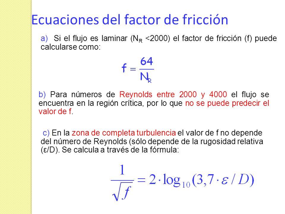 Ecuaciones del factor de fricción a) Si el flujo es laminar (N R <2000) el factor de fricción (f) puede calcularse como: b) Para números de Reynolds e
