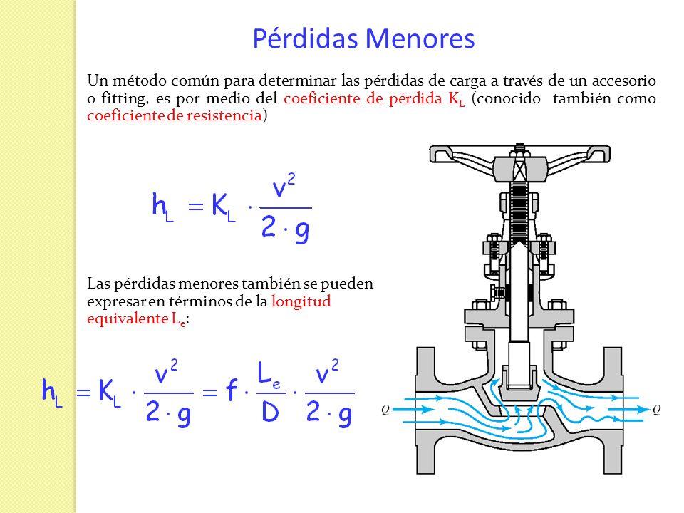 Pérdidas Menores Un método común para determinar las pérdidas de carga a través de un accesorio o fitting, es por medio del coeficiente de pérdida K L