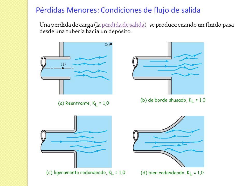 Pérdidas Menores: Condiciones de flujo de salida Una pérdida de carga (la pérdida de salida) se produce cuando un fluido pasa desde una tubería hacia