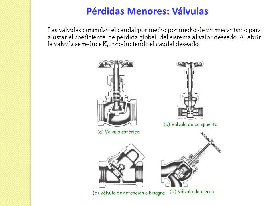 Pérdidas Menores: Válvulas Las válvulas controlan el caudal por medio por medio de un mecanismo para ajustar el coeficiente de pérdida global del sist