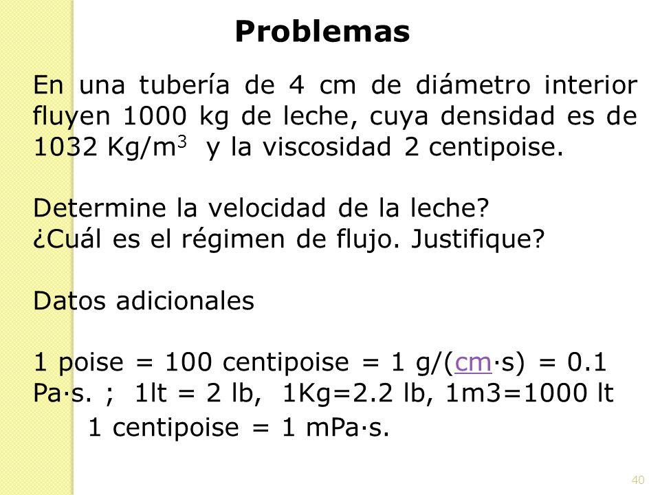 40 Problemas En una tubería de 4 cm de diámetro interior fluyen 1000 kg de leche, cuya densidad es de 1032 Kg/m 3 y la viscosidad 2 centipoise. Determ