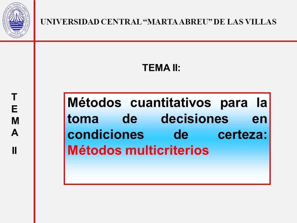 UNIVERSIDAD CENTRAL MARTA ABREU DE LAS VILLAS T E M A II MÉTODO DE LA SUMA PONDERADA Se emplea para su instrumentación una matriz multicriterio que tiene la siguiente forma: AlternativasAtributos B1B1 B2B2 …BjBj …BkBk A1A1 R 11 R 12 …R 1j …R 1n A2A2 R 21 R 22 …R 2 j …R 2 n ………………… AiAi R 31 R 32 …R 3 j …R 3 n ………………… AmAm R m1 R m2 …R mj …R m k