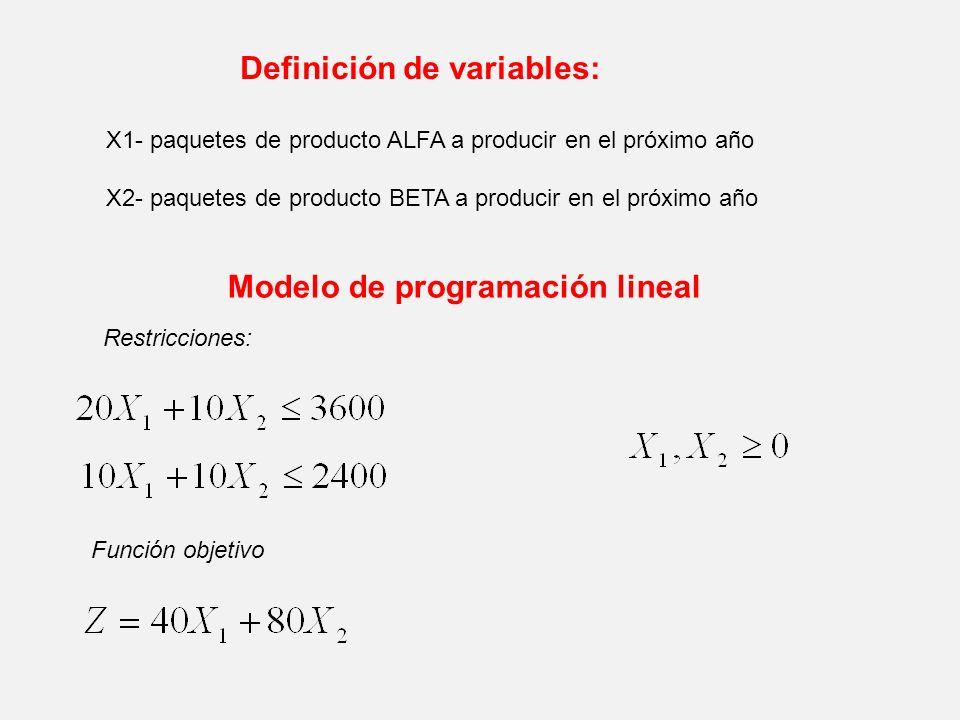 Definición de variables: X1- paquetes de producto ALFA a producir en el próximo año X2- paquetes de producto BETA a producir en el próximo año Modelo