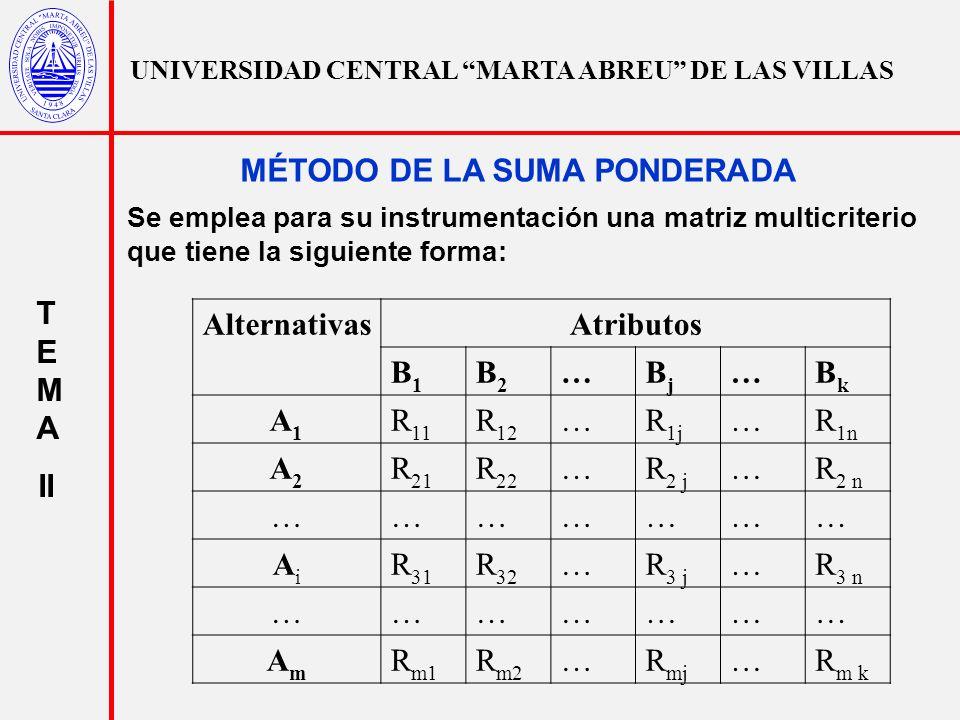 UNIVERSIDAD CENTRAL MARTA ABREU DE LAS VILLAS T E M A II MÉTODO DE LA SUMA PONDERADA Se emplea para su instrumentación una matriz multicriterio que ti