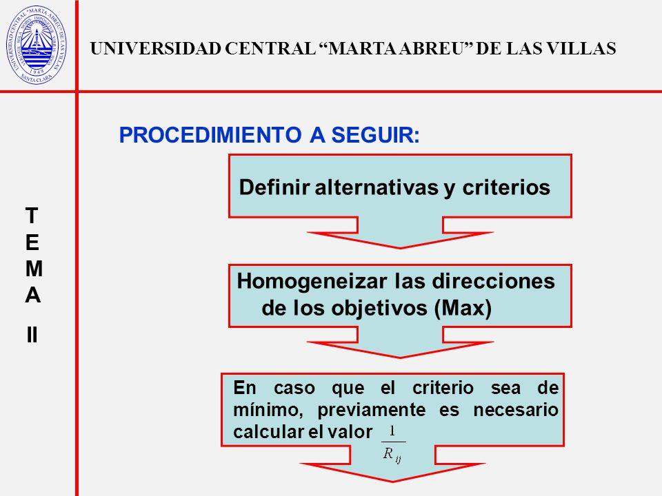 UNIVERSIDAD CENTRAL MARTA ABREU DE LAS VILLAS T E M A II PROCEDIMIENTO A SEGUIR: Definir alternativas y criterios Homogeneizar las direcciones de los