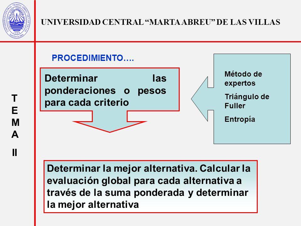 UNIVERSIDAD CENTRAL MARTA ABREU DE LAS VILLAS T E M A II PROCEDIMIENTO…. Determinar las ponderaciones o pesos para cada criterio Determinar la mejor a