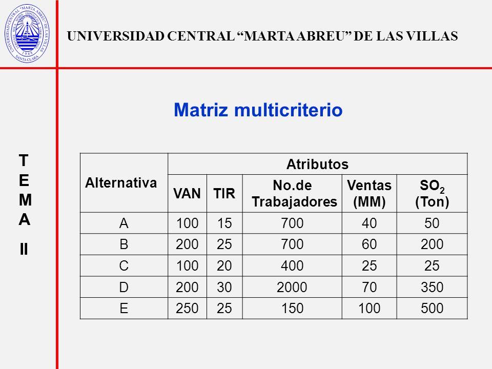 UNIVERSIDAD CENTRAL MARTA ABREU DE LAS VILLAS T E M A II Alternativa Atributos VANTIR No.de Trabajadores Ventas (MM) SO 2 (Ton) A100157004050 B2002570