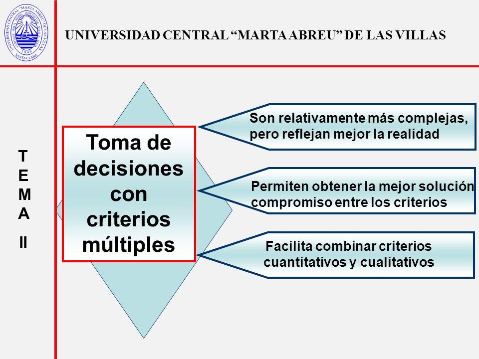UNIVERSIDAD CENTRAL MARTA ABREU DE LAS VILLAS T E M A II PROCEDIMIENTO A SEGUIR: Definir alternativas y criterios Homogeneizar las direcciones de los objetivos (Max) En caso que el criterio sea de mínimo, previamente es necesario calcular el valor