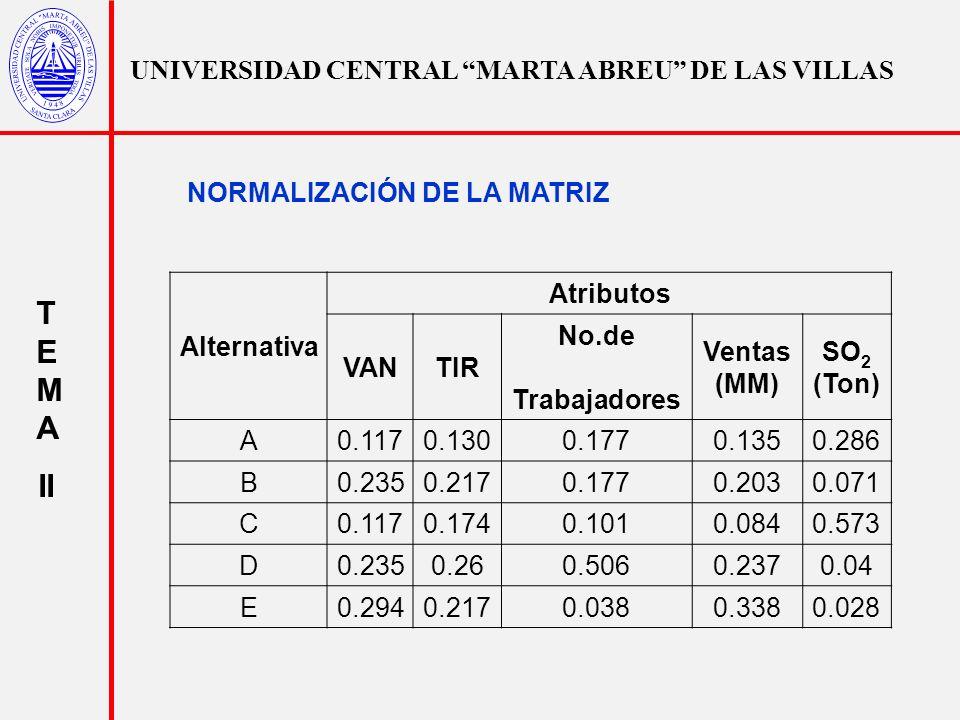 UNIVERSIDAD CENTRAL MARTA ABREU DE LAS VILLAS T E M A II Alternativa Atributos VANTIR No.de Trabajadores Ventas (MM) SO 2 (Ton) A0.1170.1300.1770.1350