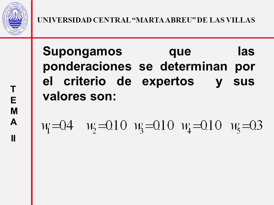 UNIVERSIDAD CENTRAL MARTA ABREU DE LAS VILLAS T E M A II Supongamos que las ponderaciones se determinan por el criterio de expertos y sus valores son: