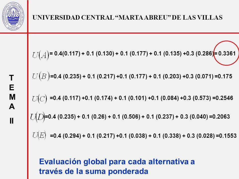 UNIVERSIDAD CENTRAL MARTA ABREU DE LAS VILLAS T E M A II = 0.4(0.117) + 0.1 (0.130) + 0.1 (0.177) + 0.1 (0.135) +0.3 (0.286)= 0.3361 =0.4 (0.235) + 0.
