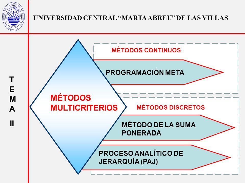 UNIVERSIDAD CENTRAL MARTA ABREU DE LAS VILLAS T E M A II PROGRAMACIÓN META Las metas satisfacen en una secuencia ordinal Se utilizan restricciones metas que implica la utilización de variables de desviación meta El objetivo se convierte entonces en la minimización de estas desviaciones, dentro de la estructura prioritaria asignada a estas desviaciones