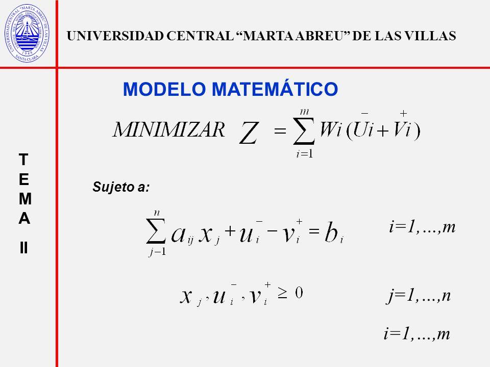 UNIVERSIDAD CENTRAL MARTA ABREU DE LAS VILLAS T E M A II Alternativa Atributos VANTIR No.de Trabajadores Ventas (MM) SO 2 (Ton) A10015700401/50 B20025700601/200 C10020400251/25 D200302000701/350 E250251501001/500 HOMOGEINIZACIÓN DE LAS DIRECCIONES DE LOS OBJETIVOS