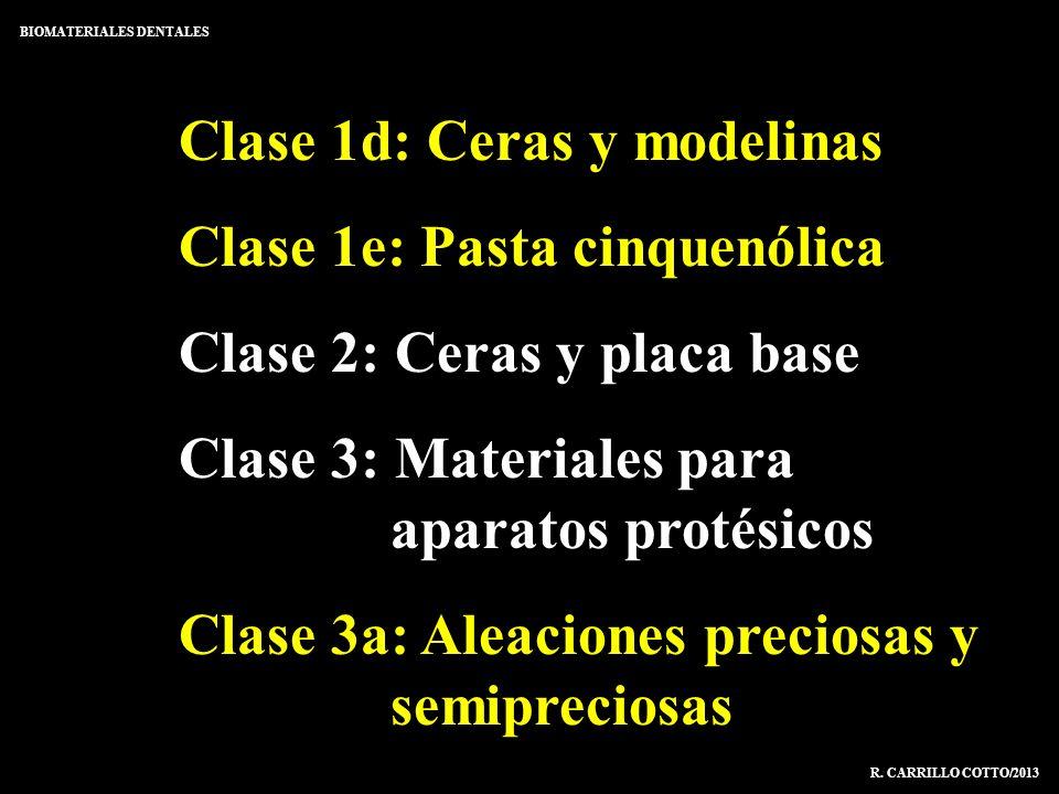 Clase 1d: Ceras y modelinas Clase 1e: Pasta cinquenólica Clase 2: Ceras y placa base Clase 3: Materiales para aparatos protésicos Clase 3a: Aleaciones