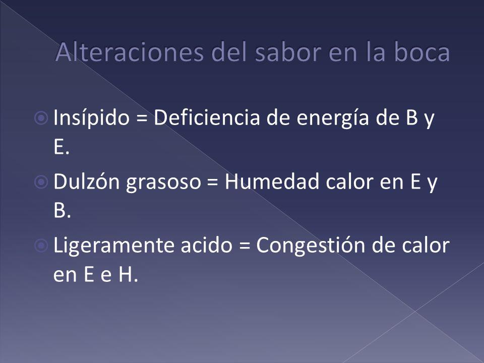 Insípido = Deficiencia de energía de B y E. Dulzón grasoso = Humedad calor en E y B. Ligeramente acido = Congestión de calor en E e H.